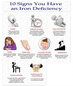 Iron Levels for Optimal Health! - Head to Toe Health Centre