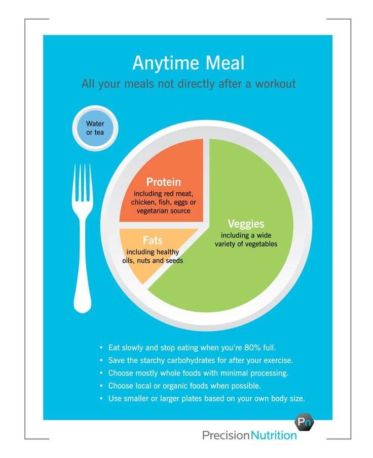 naturopath_nutrition_toronto_diabetes_cholesterol_weightloss_head_to_toe_health
